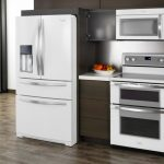The Vital Role of Appliances in the Trendy Kitchen
